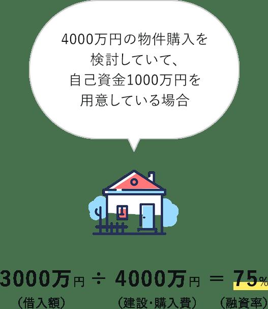 融資率の計算例