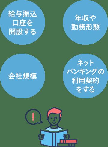 優遇金利を利用する条件